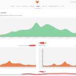 实战:把公司的SVN迁移到GitLab CE